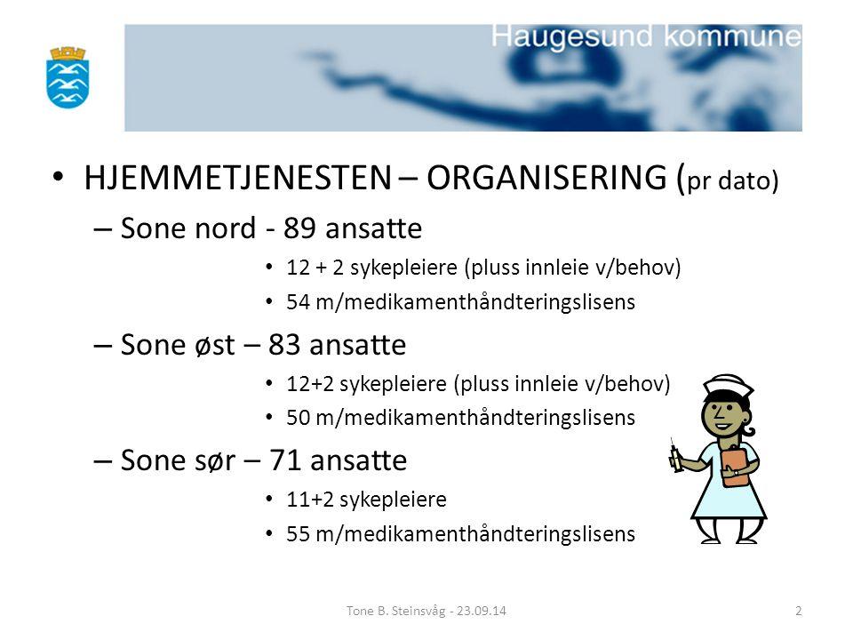 HJEMMETJENESTEN – ORGANISERING ( pr dato) – Sone nord - 89 ansatte 12 + 2 sykepleiere (pluss innleie v/behov) 54 m/medikamenthåndteringslisens – Sone