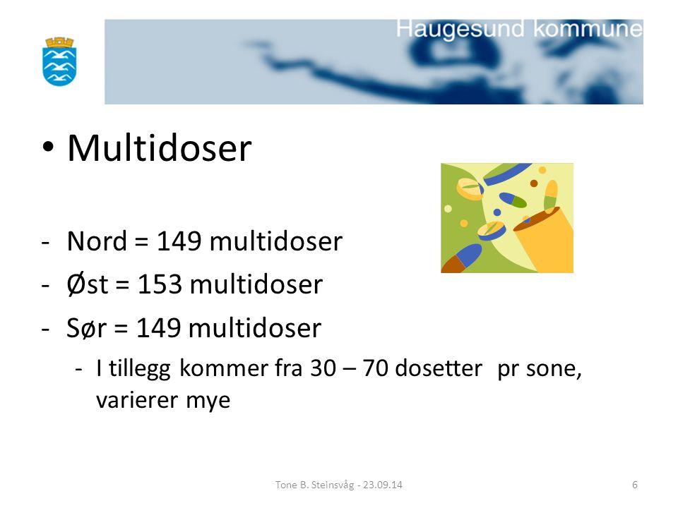 Multidoser -Nord = 149 multidoser -Øst = 153 multidoser -Sør = 149 multidoser -I tillegg kommer fra 30 – 70 dosetter pr sone, varierer mye Tone B. Ste