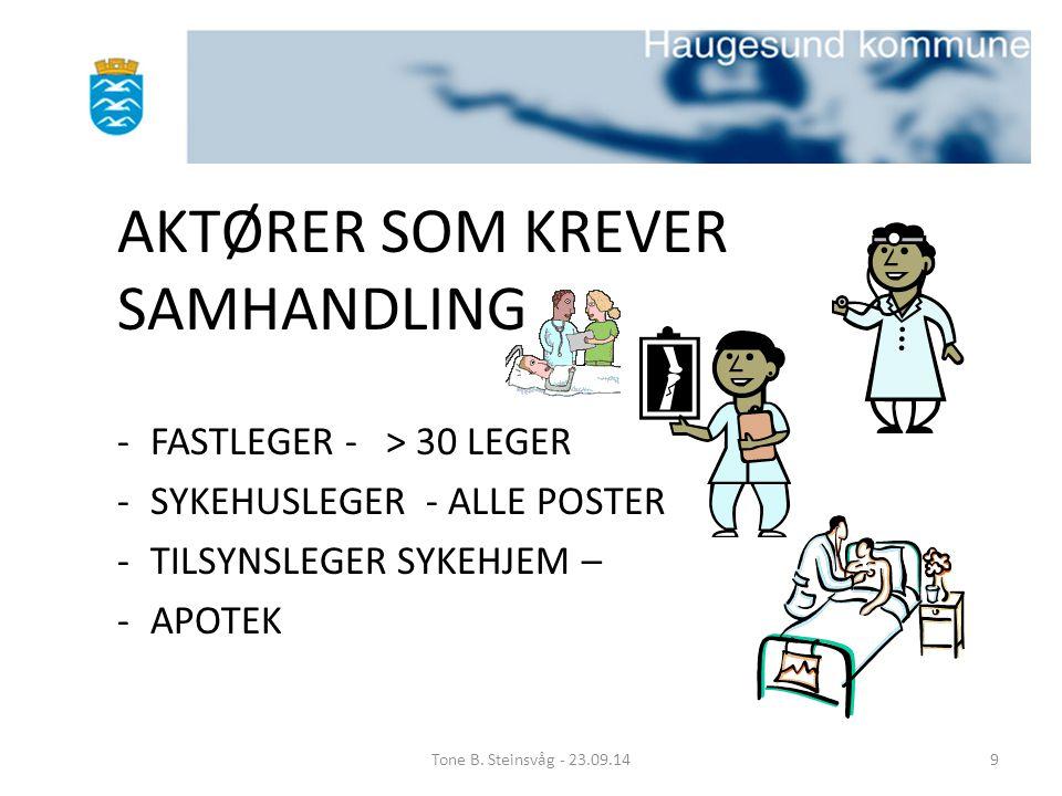 AKTØRER SOM KREVER SAMHANDLING -FASTLEGER - > 30 LEGER -SYKEHUSLEGER - ALLE POSTER -TILSYNSLEGER SYKEHJEM – -APOTEK Tone B. Steinsvåg - 23.09.149