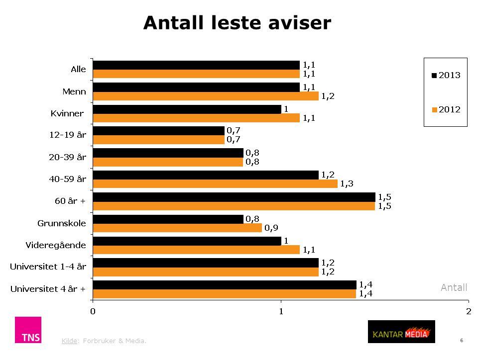 6 Antall leste aviser Antall Kilde: Forbruker & Media.
