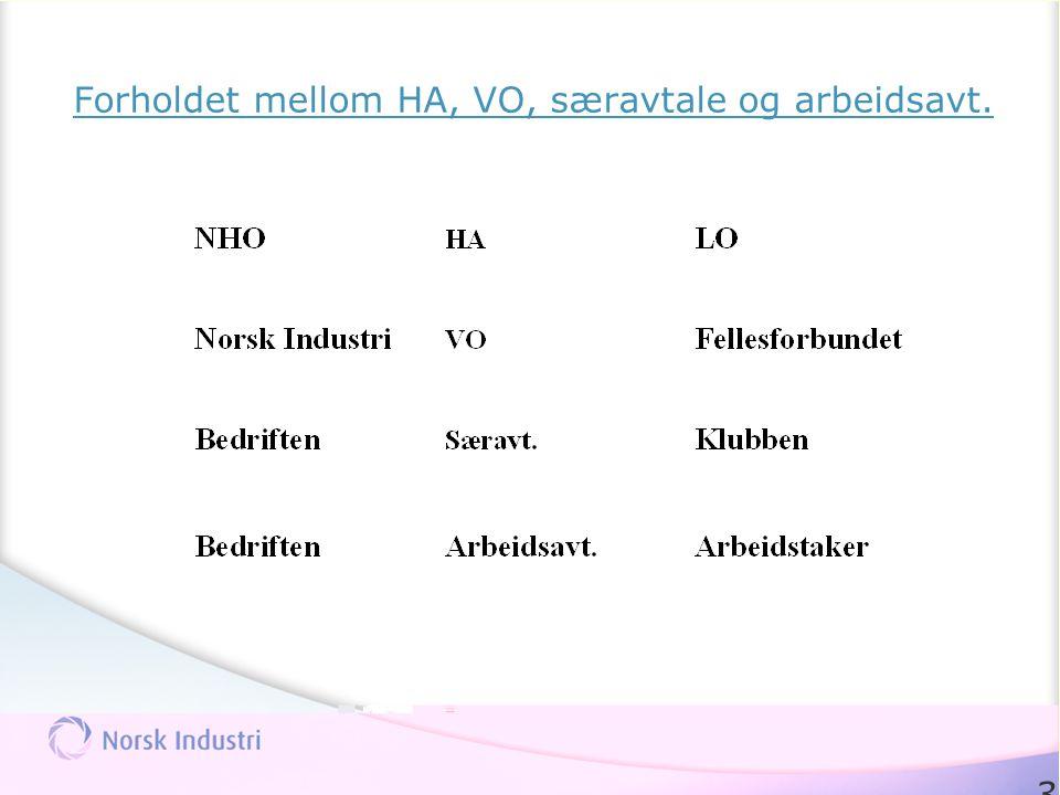 Forholdet mellom HA, VO, særavtale og arbeidsavt. 3