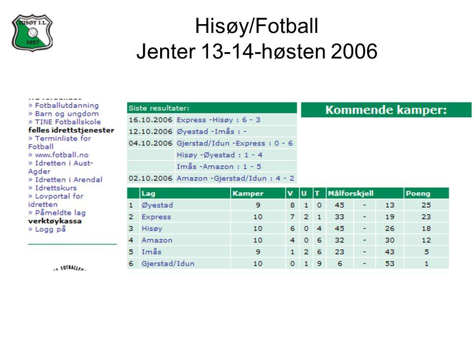 Hisøy/Fotball Jenter 13-14-høsten 2006