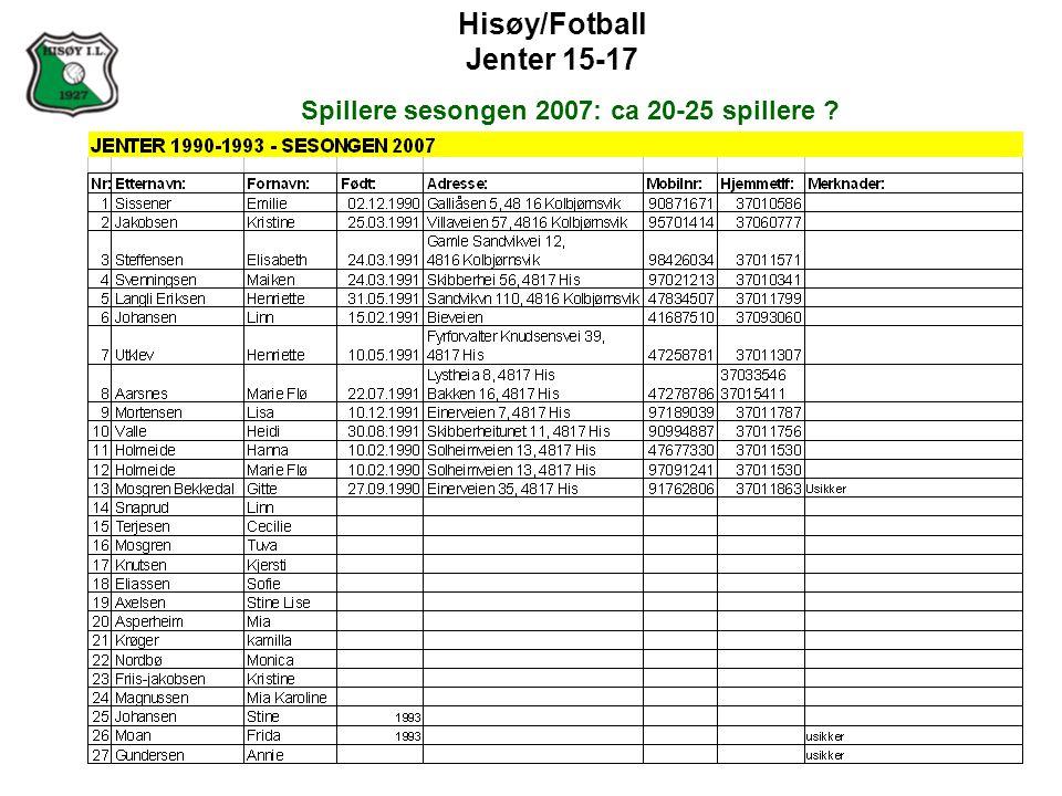 Hisøy/Fotball Jenter 15-17 Spillere sesongen 2007: ca 20-25 spillere ?