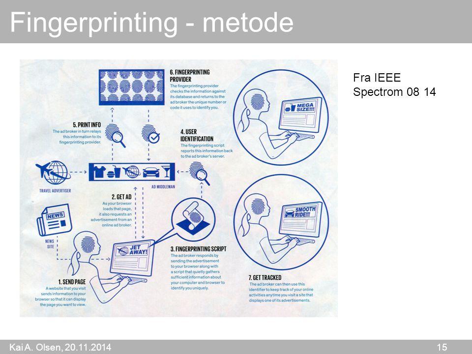 Kai A. Olsen, 20.11.2014 15 Fingerprinting - metode Fra IEEE Spectrom 08 14