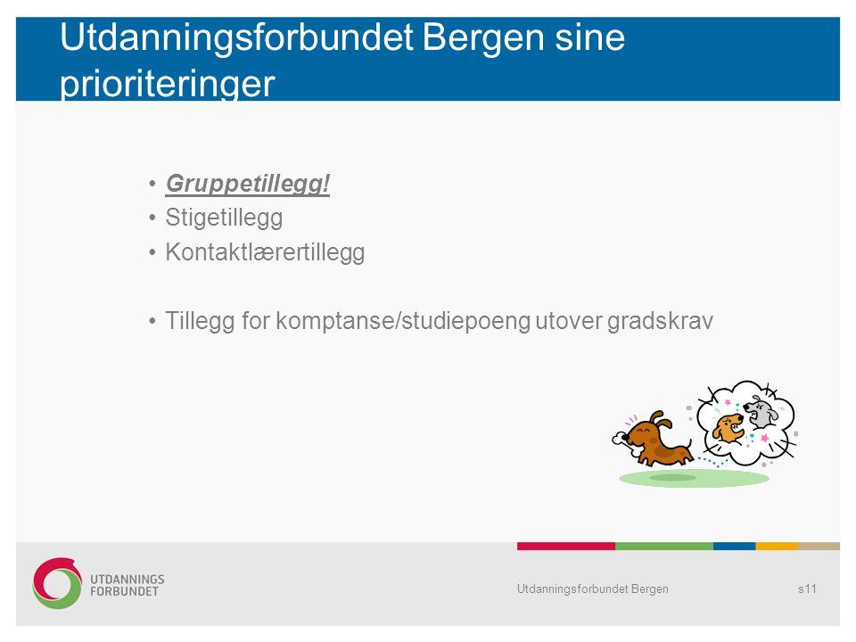 Utdanningsforbundet Bergen sine prioriteringer Gruppetillegg.