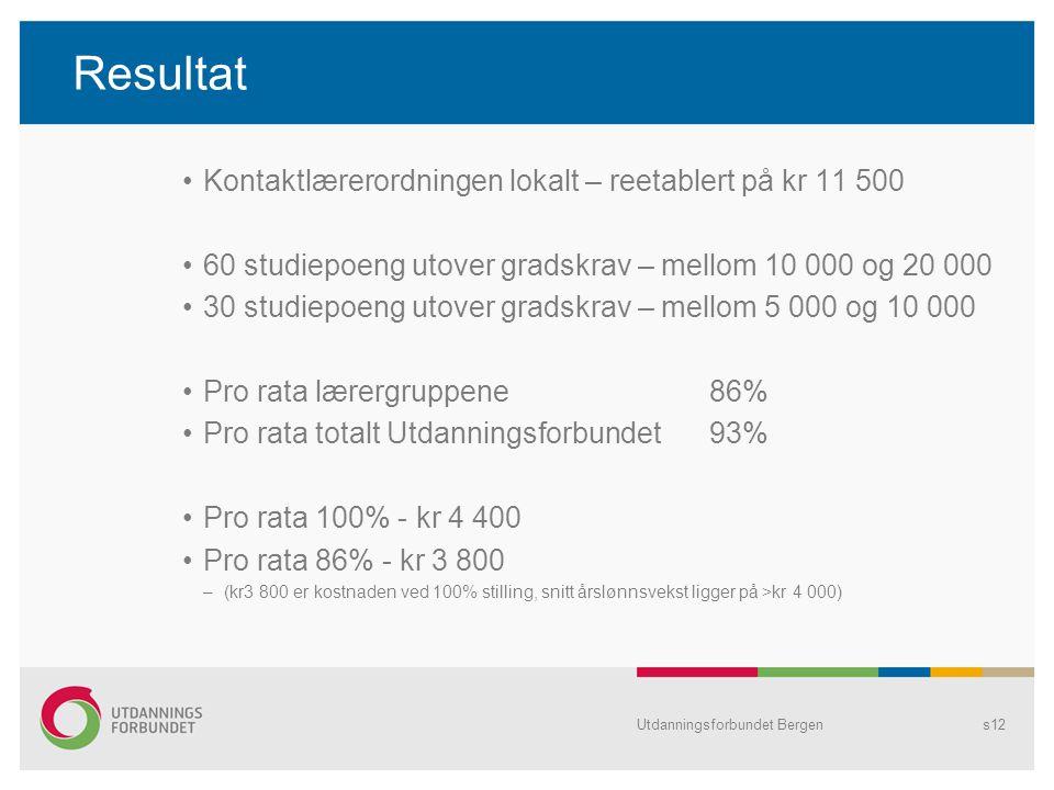 Resultat Kontaktlærerordningen lokalt – reetablert på kr 11 500 60 studiepoeng utover gradskrav – mellom 10 000 og 20 000 30 studiepoeng utover gradskrav – mellom 5 000 og 10 000 Pro rata lærergruppene 86% Pro rata totalt Utdanningsforbundet 93% Pro rata 100% - kr 4 400 Pro rata 86% - kr 3 800 –(kr3 800 er kostnaden ved 100% stilling, snitt årslønnsvekst ligger på >kr 4 000) Utdanningsforbundet Bergens12