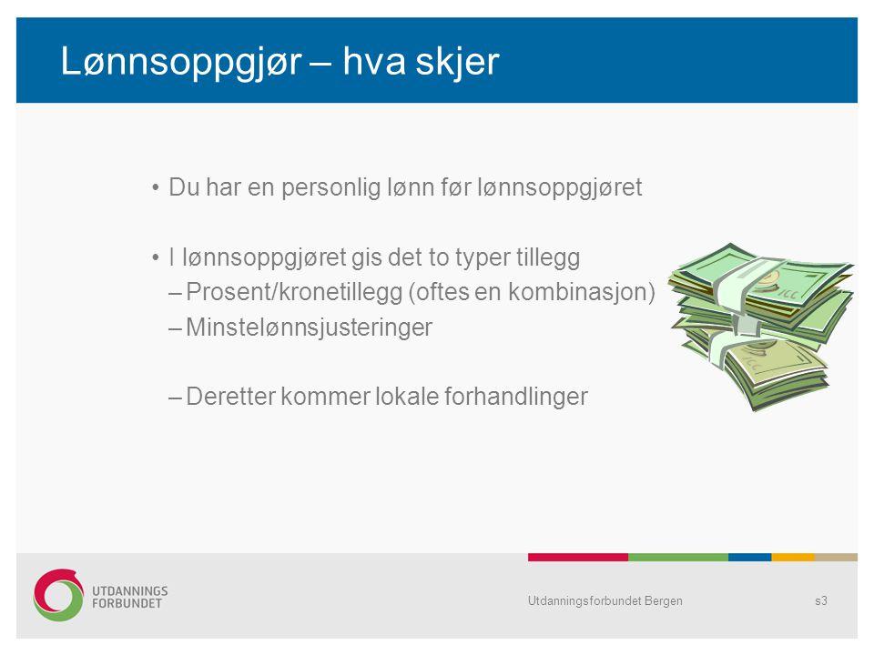 Lønnsoppgjør – hva skjer Du har en personlig lønn før lønnsoppgjøret I lønnsoppgjøret gis det to typer tillegg –Prosent/kronetillegg (oftes en kombinasjon) –Minstelønnsjusteringer –Deretter kommer lokale forhandlinger Utdanningsforbundet Bergens3