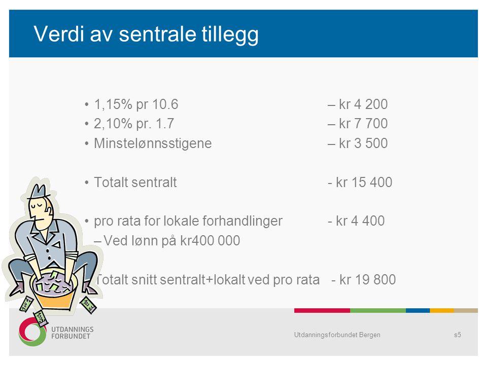 Verdi av sentrale tillegg 1,15% pr 10.6 – kr 4 200 2,10% pr.