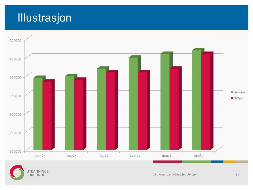 Konklusjon Profilen i oppgjøret er meget bra sett i forhold til vår lønnspolitikk.