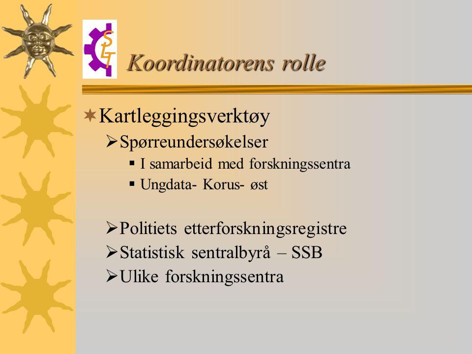  Kartleggingsverktøy  Spørreundersøkelser  I samarbeid med forskningssentra  Ungdata- Korus- øst  Politiets etterforskningsregistre  Statistisk