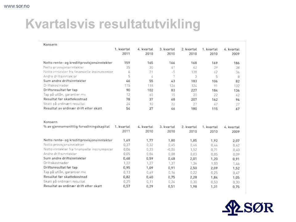www.sor.no Kvartalsvis resultatutvikling