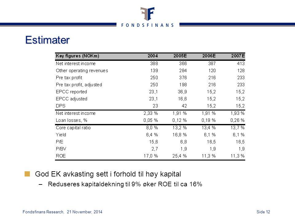 Side 12Fondsfinans Research, 21 November, 2014 Estimater God EK avkasting sett i forhold til høy kapital –Reduseres kapitaldekning til 9% øker ROE til