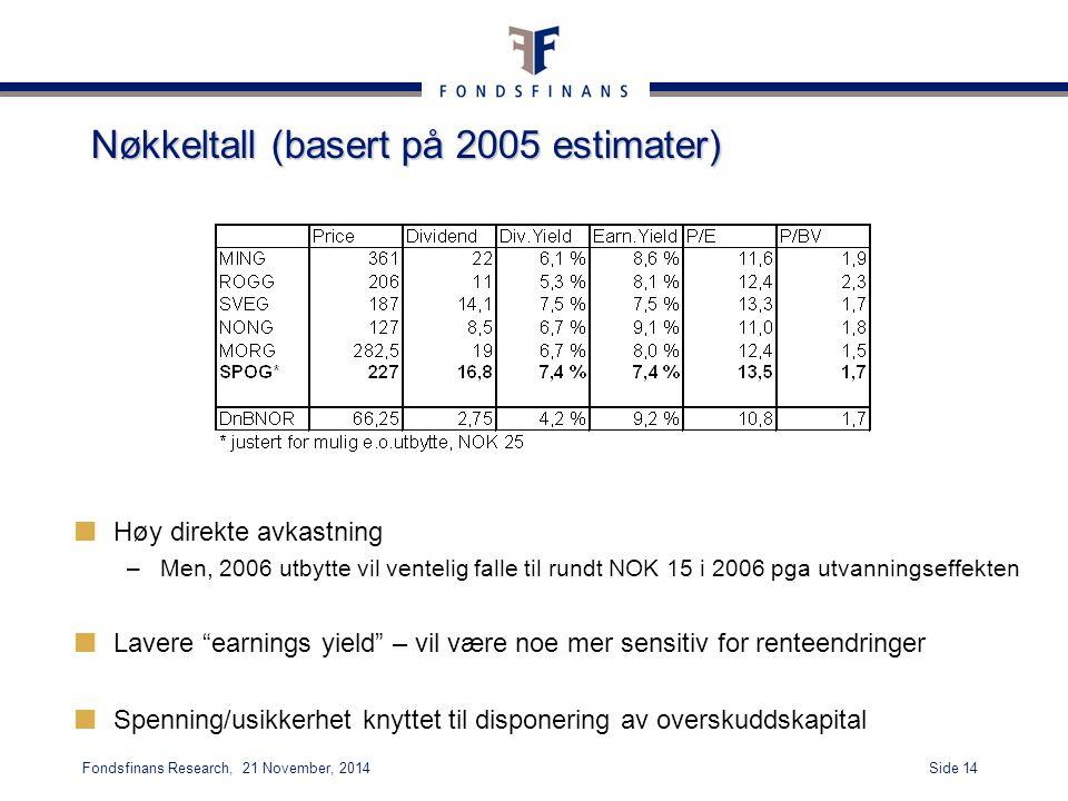 Side 14Fondsfinans Research, 21 November, 2014 Nøkkeltall (basert på 2005 estimater) Høy direkte avkastning –Men, 2006 utbytte vil ventelig falle til