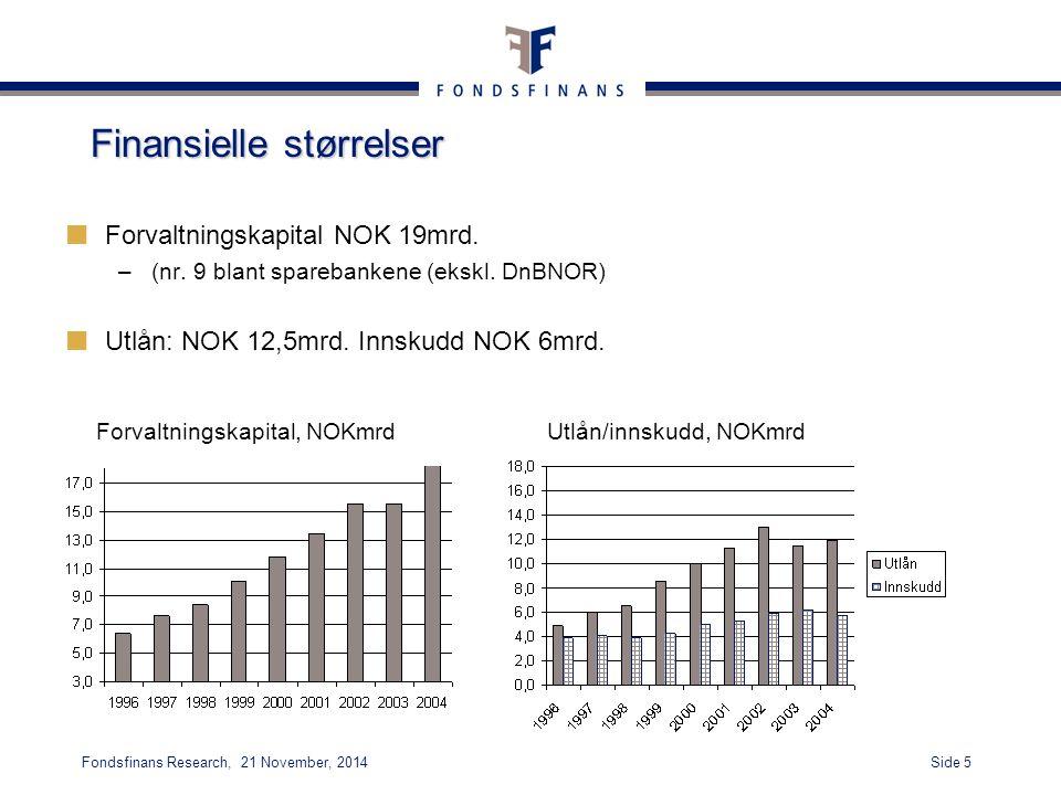 Side 5Fondsfinans Research, 21 November, 2014 Finansielle størrelser Forvaltningskapital NOK 19mrd. –(nr. 9 blant sparebankene (ekskl. DnBNOR) Utlån:
