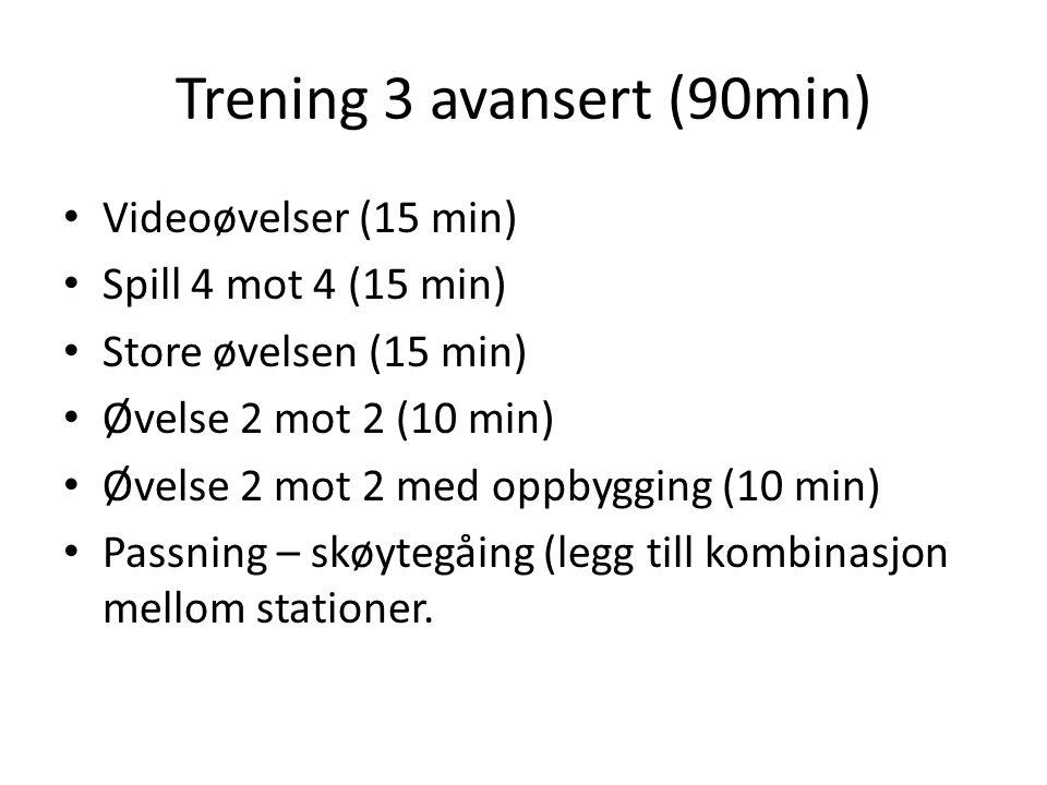 Trening 3 avansert (90min) Videoøvelser (15 min) Spill 4 mot 4 (15 min) Store øvelsen (15 min) Øvelse 2 mot 2 (10 min) Øvelse 2 mot 2 med oppbygging (10 min) Passning – skøytegåing (legg till kombinasjon mellom stationer.