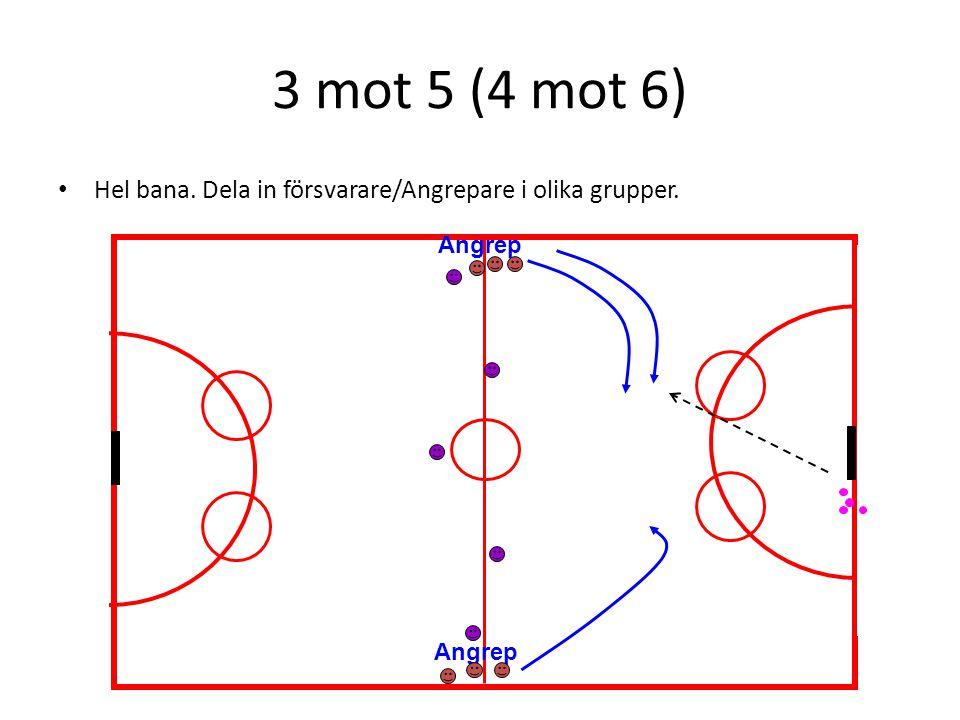 3 mot 5 (4 mot 6) Hel bana. Dela in försvarare/Angrepare i olika grupper. Angrep