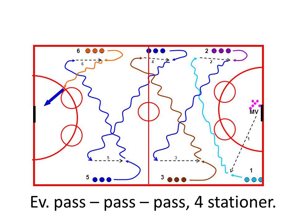 MV 1 2 35 6 1 2 3 4 5 6 Ev. pass – pass – pass, 4 stationer.