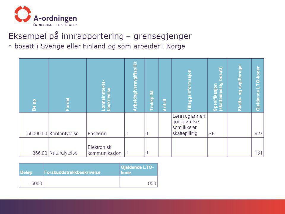 Eksempel på innrapportering – grensegjenger - bosatt i Sverige eller Finland og som arbeider i Norge Beløp Fordel Lønnsinntekts- beskrivelse Arbeidsgi