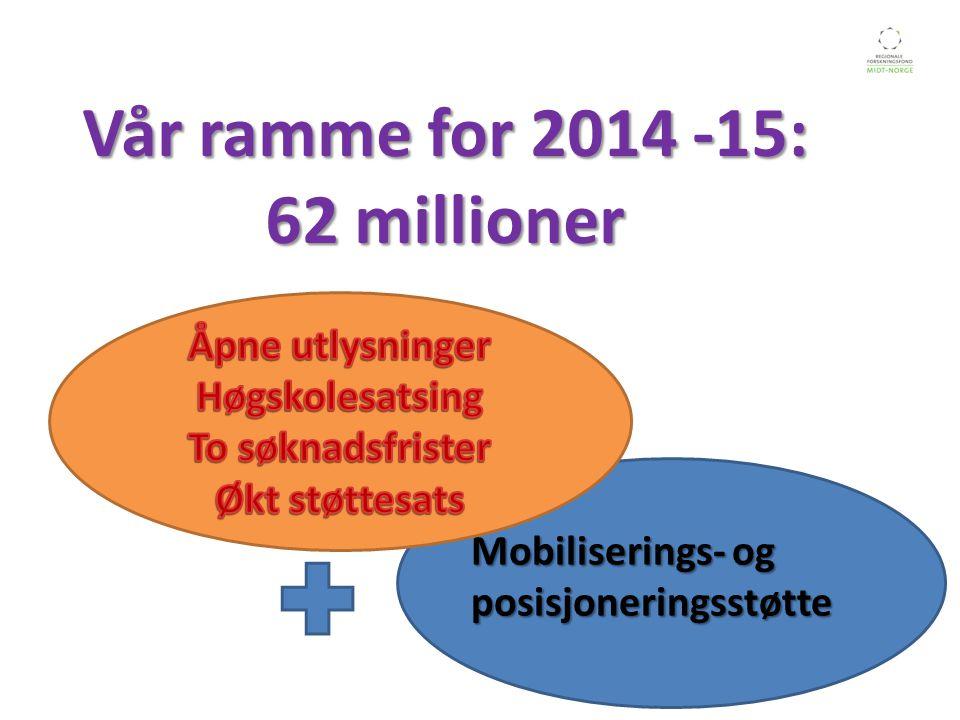 Vår ramme for 2014 -15: 62 millioner Mobiliserings- og posisjoneringsstøtte