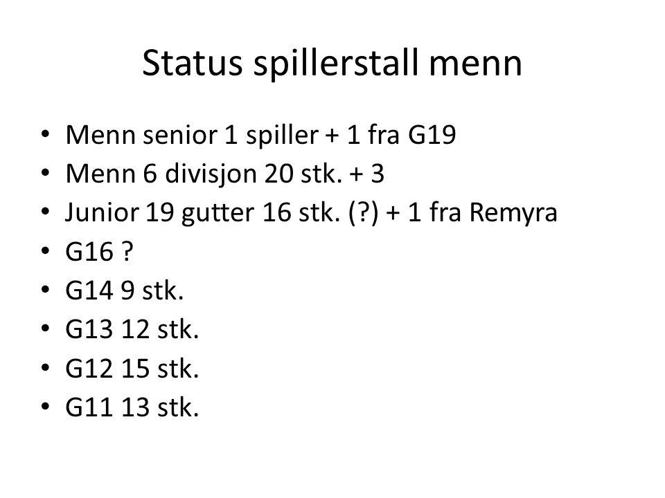 Status spillerstall menn Menn senior 1 spiller + 1 fra G19 Menn 6 divisjon 20 stk.