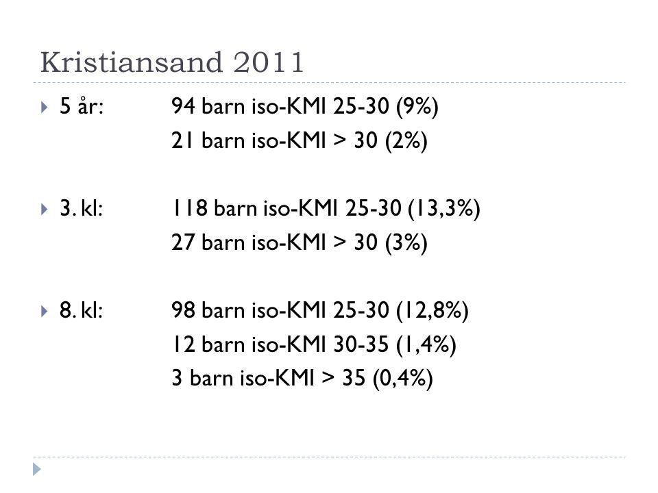 Kristiansand 2011  5 år: 94 barn iso-KMI 25-30 (9%) 21 barn iso-KMI > 30 (2%)  3. kl:118 barn iso-KMI 25-30 (13,3%) 27 barn iso-KMI > 30 (3%)  8. k