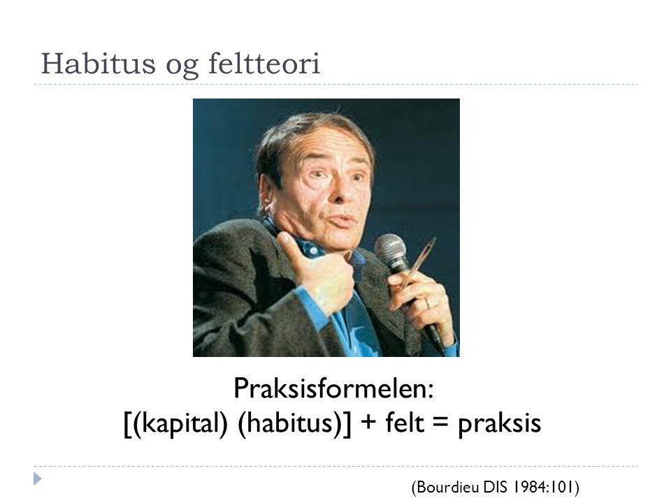 Habitus og feltteori Praksisformelen: [(kapital) (habitus)] + felt = praksis (Bourdieu DIS 1984:101)