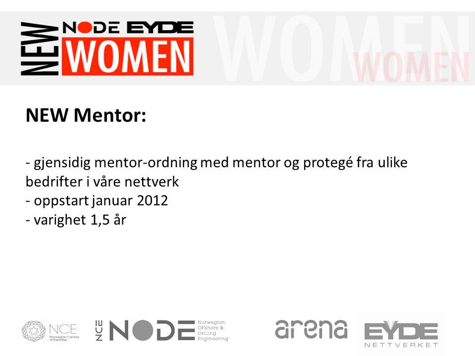 Felles Tenketank for NODE-Eydenettverket 15-16 April 2010 NEW Mentor: - gjensidig mentor-ordning med mentor og protegé fra ulike bedrifter i våre nettverk - oppstart januar 2012 - varighet 1,5 år -- oppstart