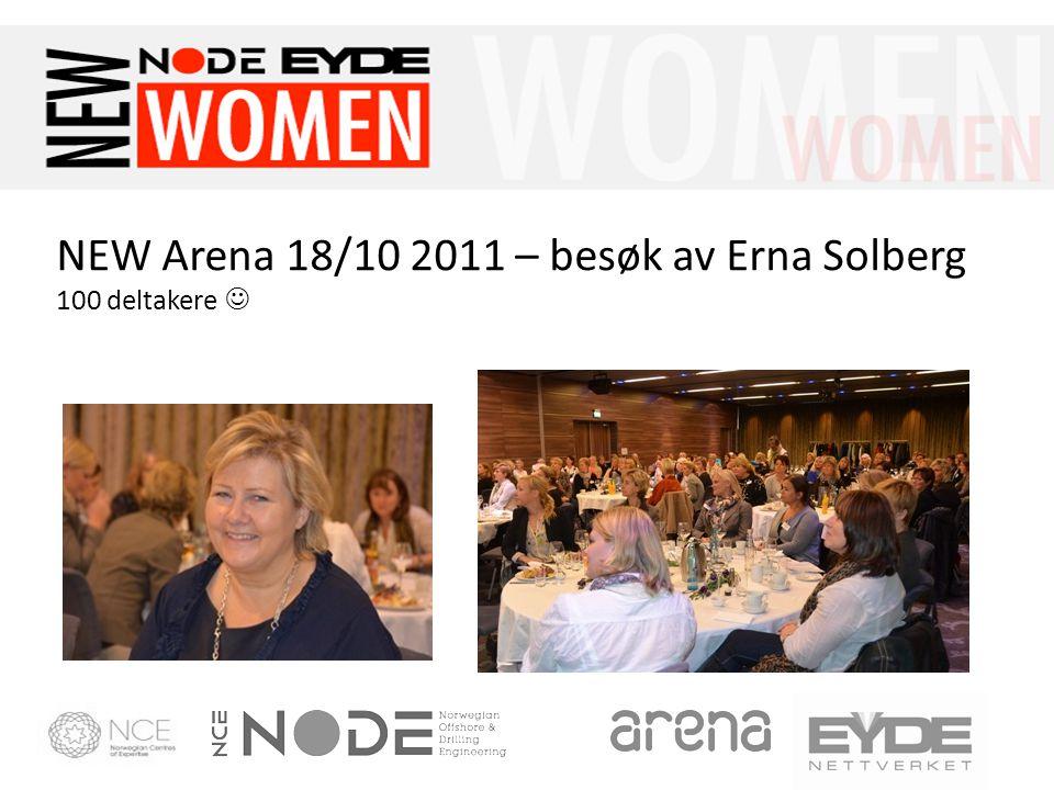 NEW Arena 18/10 2011 – besøk av Erna Solberg 100 deltakere 100