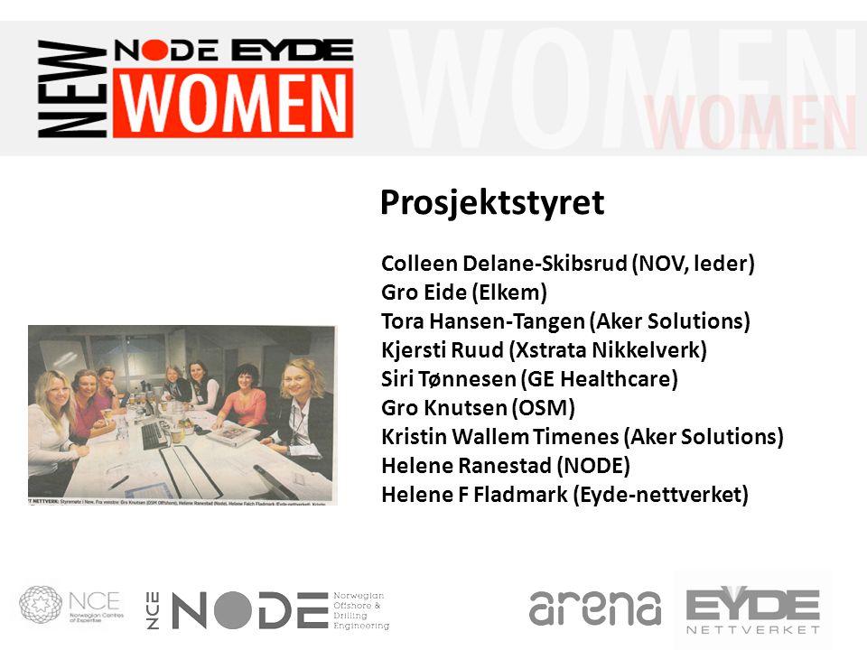 Felles Tenketank for NODE-Eydenettverket 15-16 April 2010 V E L K O M M E N E T T E R !