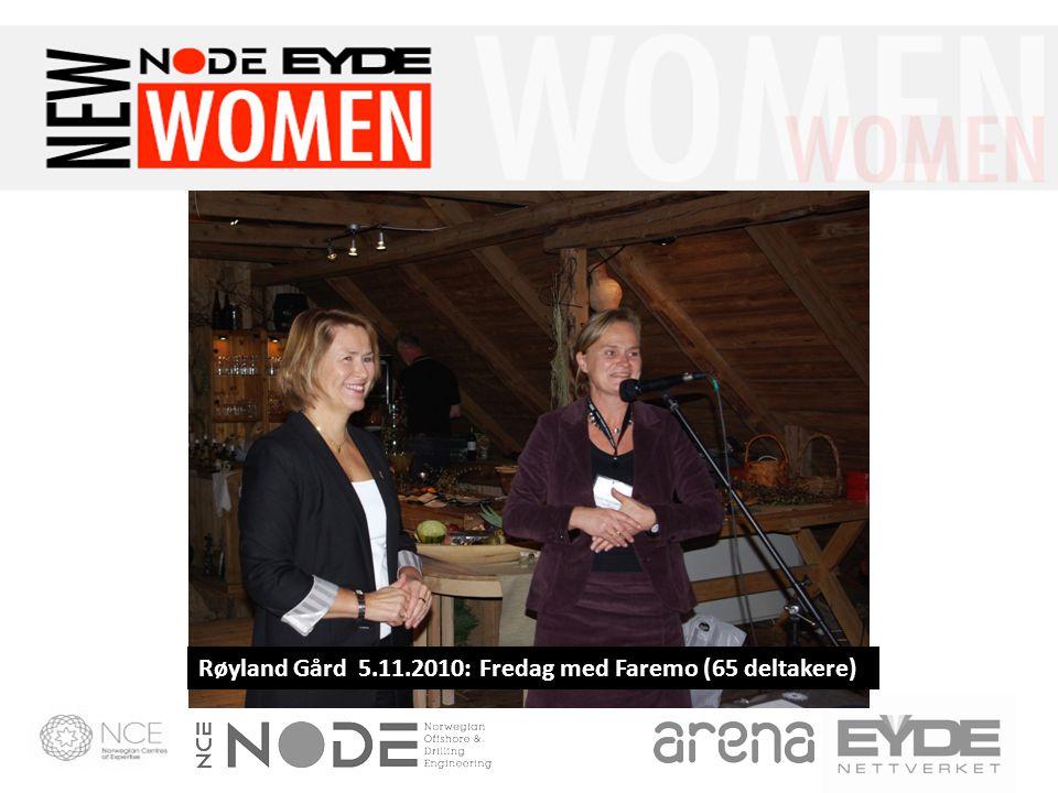 Felles Tenketank for NODE-Eydenettverket 15-16 April 2010 Røyland Gård fredag 5.