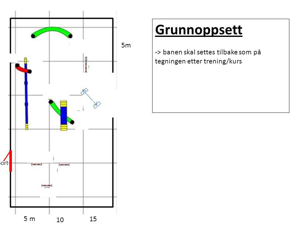 Grunnoppsett -> banen skal settes tilbake som på tegningen etter trening/kurs 5 m 10 15 5m port