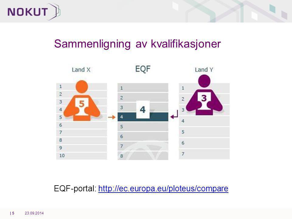 Sammenligning av kvalifikasjoner 23.09.2014 EQF-portal: http://ec.europa.eu/ploteus/comparehttp://ec.europa.eu/ploteus/compare | 5