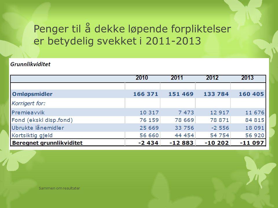 Penger til å dekke løpende forpliktelser er betydelig svekket i 2011-2013 Sammen om resultater
