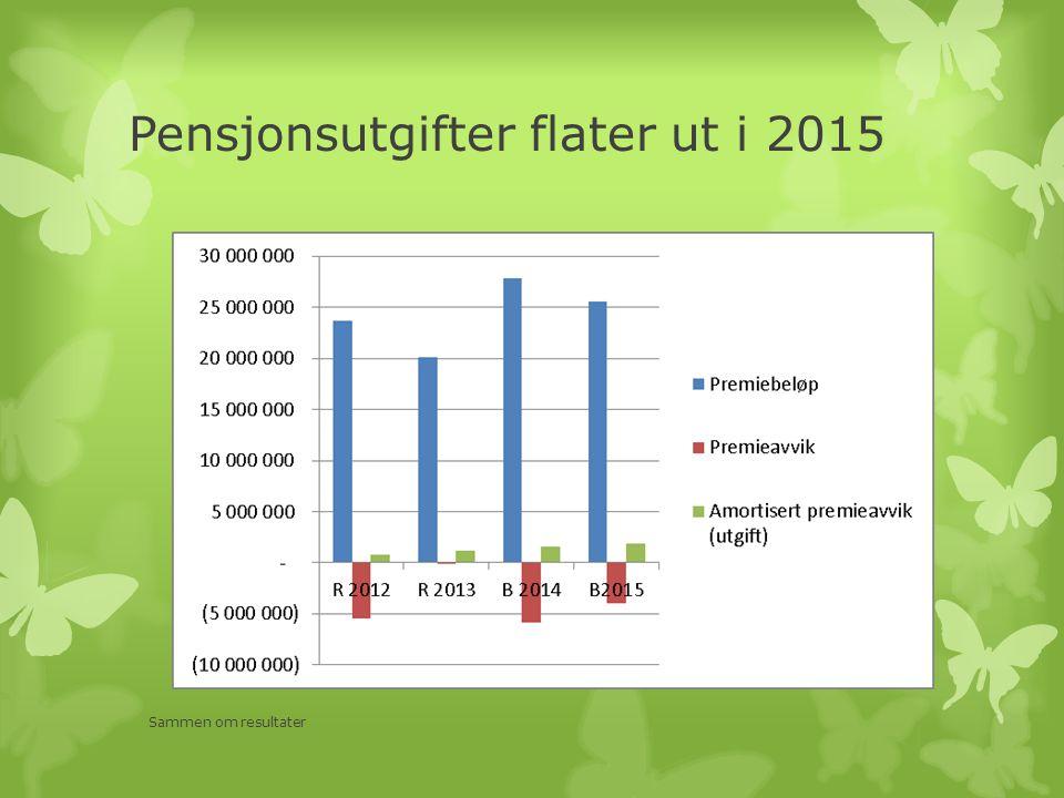 Pensjonsutgifter flater ut i 2015 Sammen om resultater