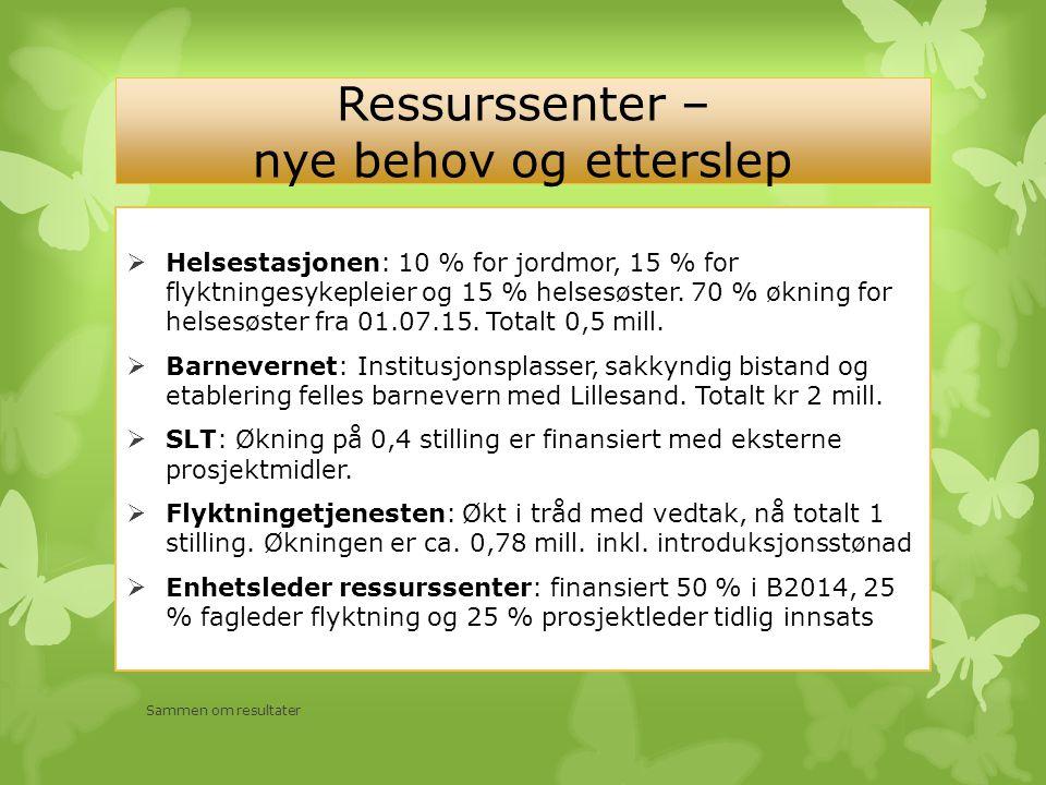 Ressurssenter – nye behov og etterslep  Helsestasjonen: 10 % for jordmor, 15 % for flyktningesykepleier og 15 % helsesøster. 70 % økning for helsesøs