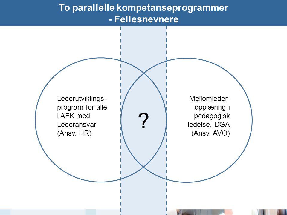 ? Lederutviklings- program for alle i AFK med Lederansvar (Ansv. HR) Mellomleder- opplæring i pedagogisk ledelse, DGA (Ansv. AVO) To parallelle kompet