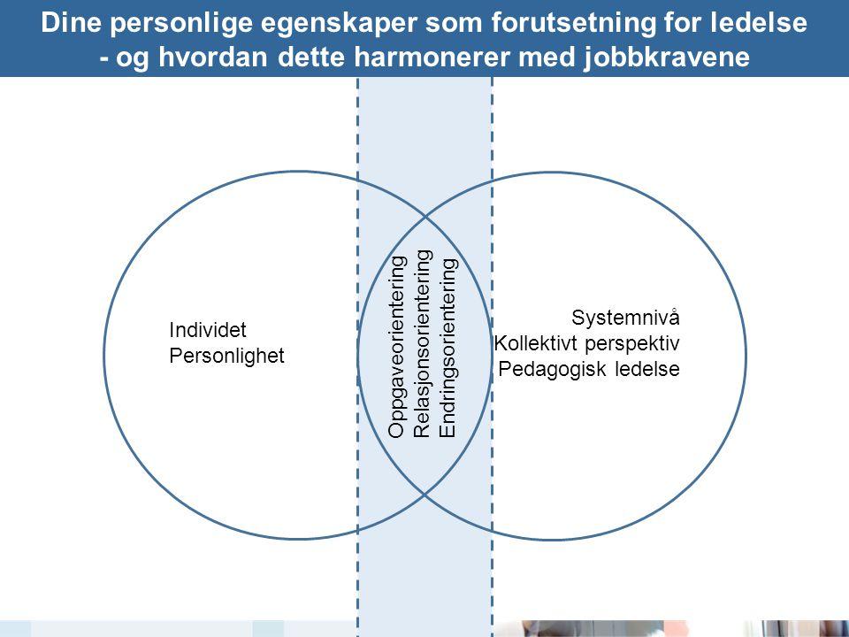 Individet Personlighet Systemnivå Kollektivt perspektiv Pedagogisk ledelse Dine personlige egenskaper som forutsetning for ledelse - og hvordan dette