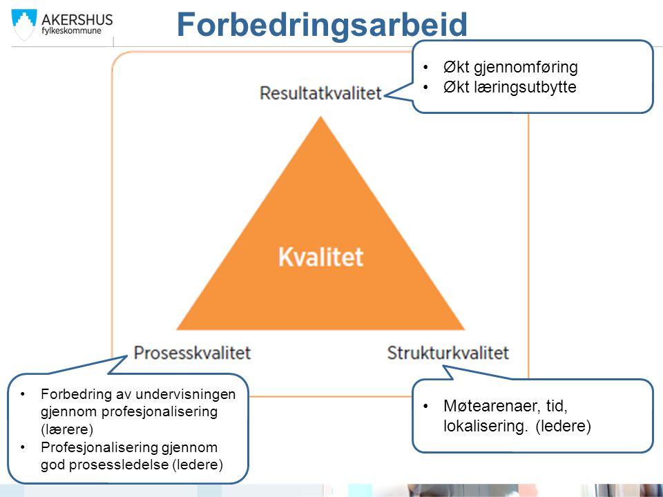 Økt gjennomføring Økt læringsutbytte Møtearenaer, tid, lokalisering. (ledere) Forbedring av undervisningen gjennom profesjonalisering (lærere) Profesj