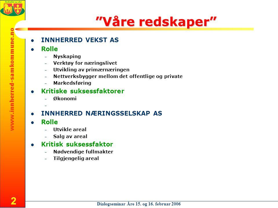 www.innherred-samkommune.no Dialogseminar Åre 15.og 16.