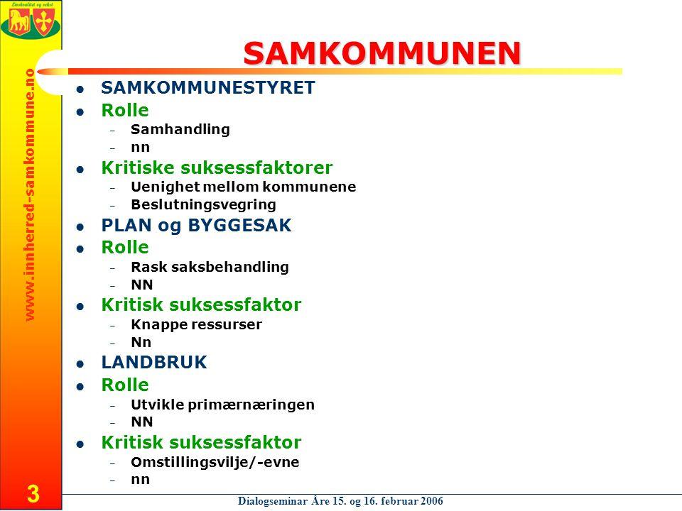 www.innherred-samkommune.no Dialogseminar Åre 15. og 16.