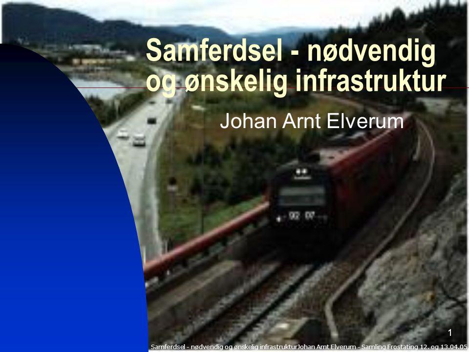 Samferdsel - nødvendig og ønskelig infrastrukturJohan Arnt Elverum - Samling Frostating 12.