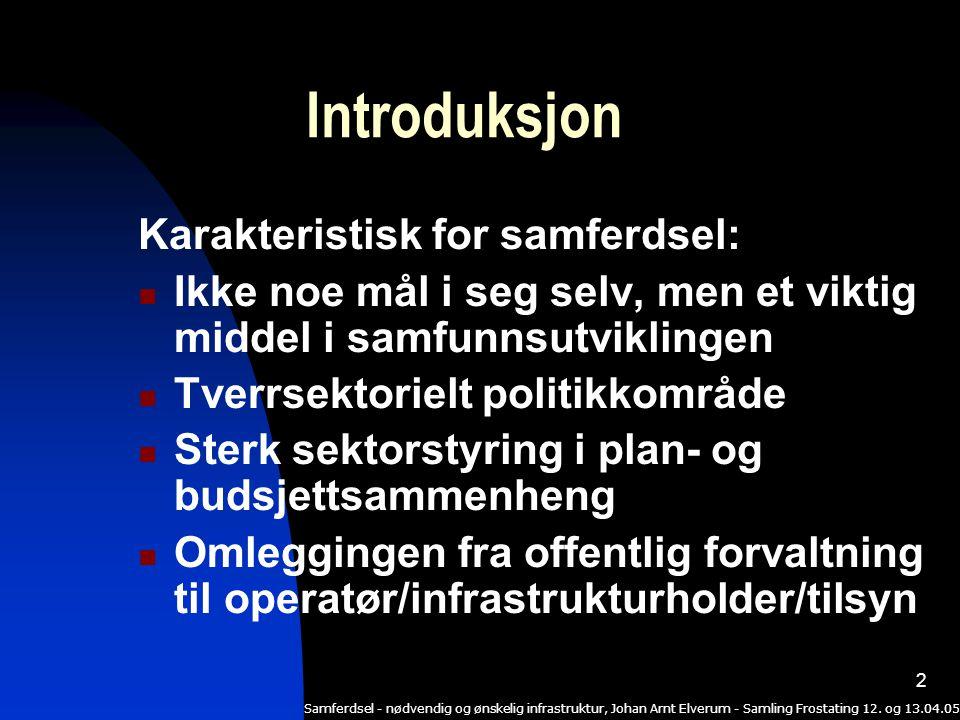 Samferdsel - nødvendig og ønskelig infrastruktur, Johan Arnt Elverum - Samling Frostating 12.