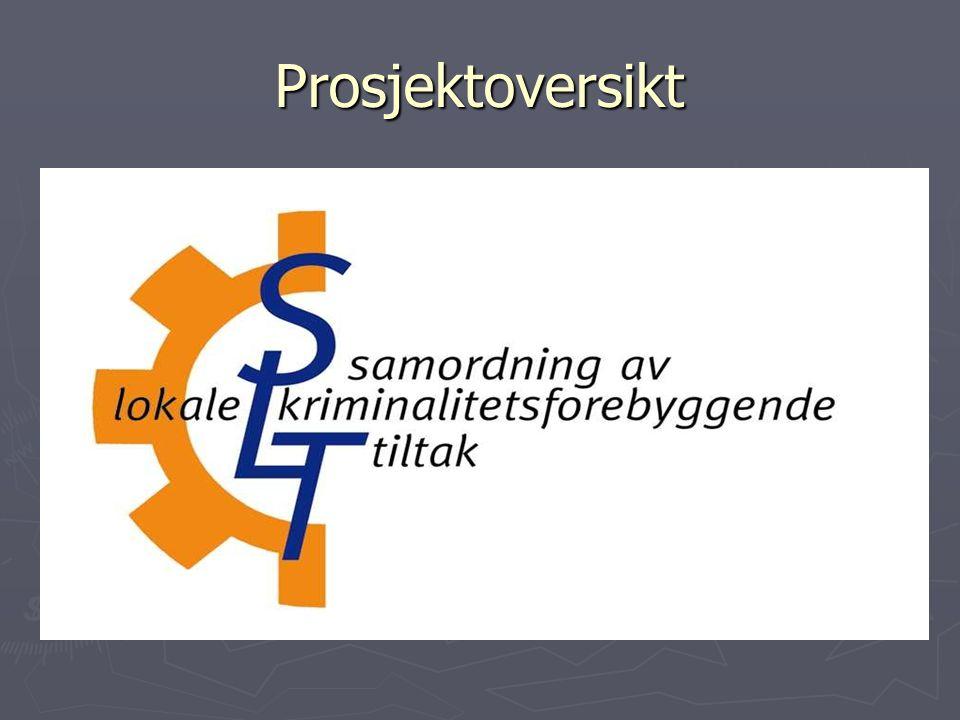 Prosjektbeskrivelse ► SLT er en modell for Samordning av Lokale kriminalitetsforebyggende Tiltak blant barn og unge.