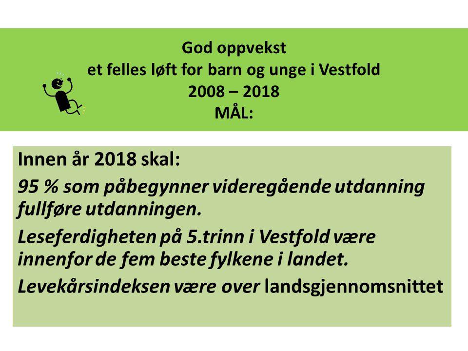 God oppvekst et felles løft for barn og unge i Vestfold 2008 – 2018 MÅL: Innen år 2018 skal: 95 % som påbegynner videregående utdanning fullføre utdan