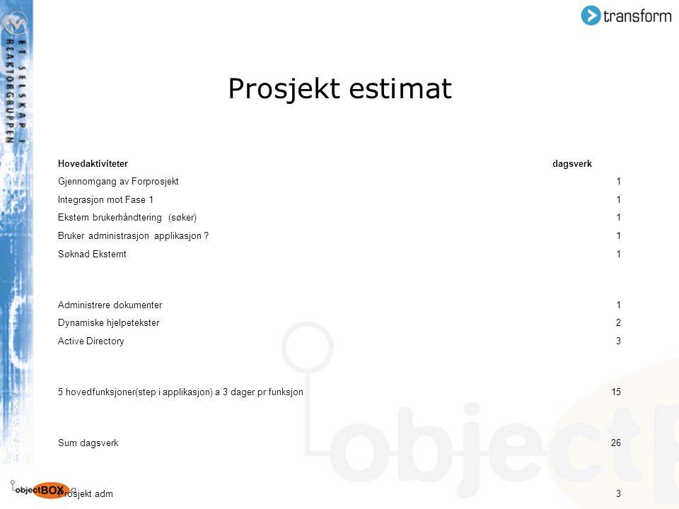 Prosjekt estimat Hovedaktiviteterdagsverk Gjennomgang av Forprosjekt1 Integrasjon mot Fase 11 Ekstern brukerhåndtering (søker)1 Bruker administrasjon