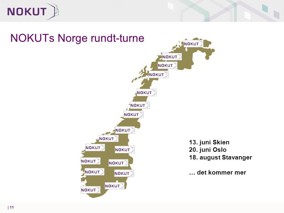 NOKUTs Norge rundt-turne | 11 13. juni Skien 20. juni Oslo 18. august Stavanger … det kommer mer