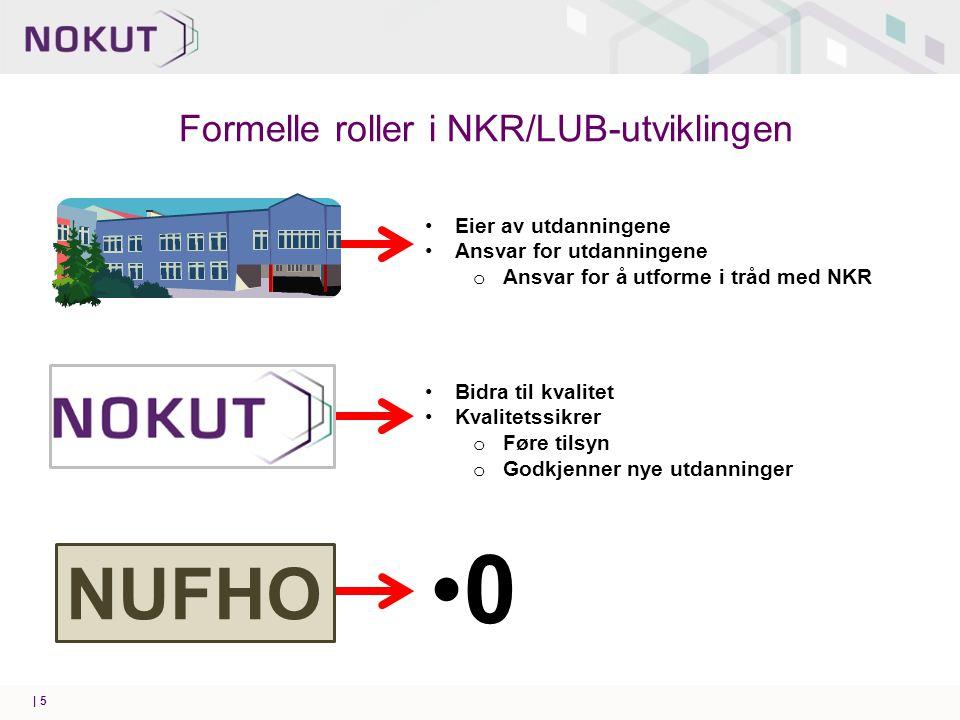 Formelle roller i NKR/LUB-utviklingen | 5 Eier av utdanningene Ansvar for utdanningene o Ansvar for å utforme i tråd med NKR Bidra til kvalitet Kvalitetssikrer o Føre tilsyn o Godkjenner nye utdanninger 0 NUFHO