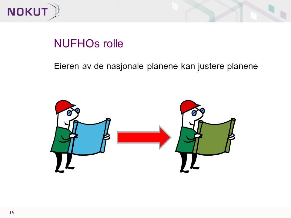 NUFHOs rolle Eieren av de nasjonale planene kan justere planene | 6