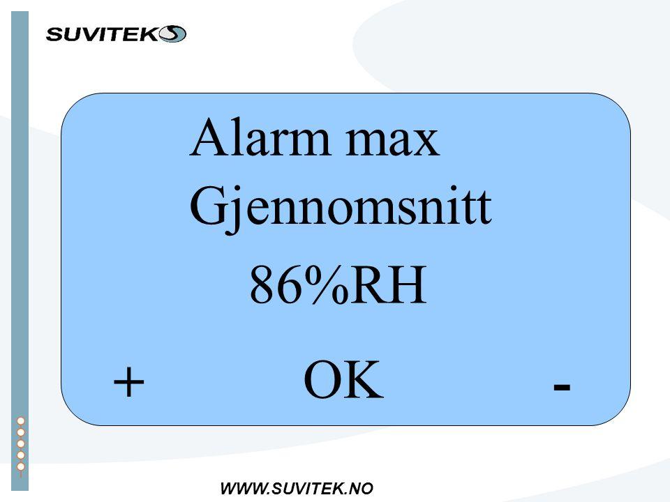 WWW.SUVITEK.NO -+ OK Alarm max Gjennomsnitt 86%RH