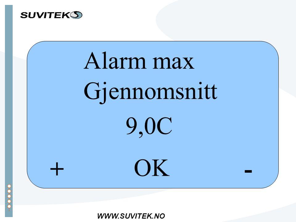 WWW.SUVITEK.NO -+ OK Alarm max Gjennomsnitt 9,0C